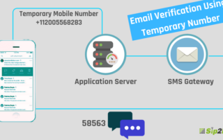 Virtual (Temporary) Phone Number for Email Verification, VoIP tech solutions, vici dialer, virtual number, Voip Providers, voip services in india, best sip provider, business voip providers, VoIP Phone Numbers, voip minutes provider, top voip providers, voip minutes, International VoIP Provider